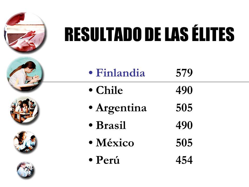 RESULTADOS DE MÉXICO 7 % buenos lectores 44 % malos lectores 49 % lectores regulares