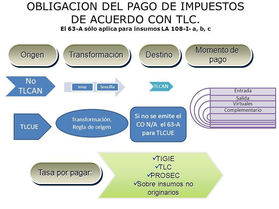 No TLCANOrigenOrigenTransformaciónTransformaciónDestinoDestino Momento de pago pago muySencilla TLCAN Entrada Salida Virtuales Complementario Tasa por