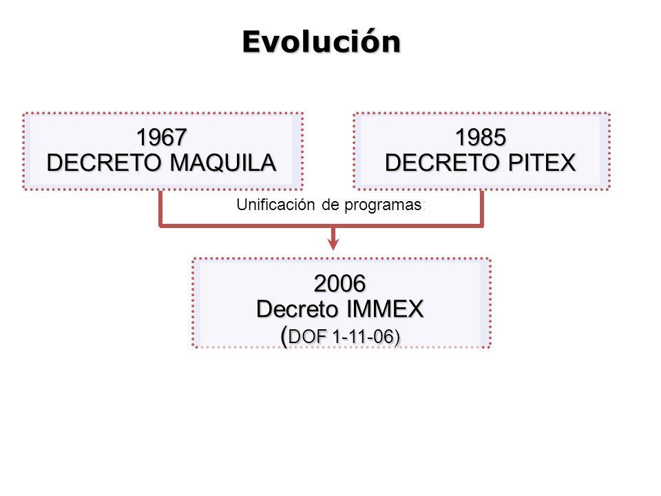 Unificación de programas: 1967 DECRETO MAQUILA 1985 DECRETO PITEX Evolución2006 Decreto IMMEX ( DOF 1-11-06)