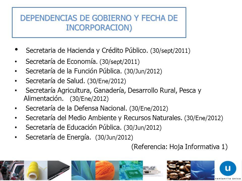 Secretaria de Hacienda y Crédito Público. (30/sept/2011) Secretaría de Economía. (30/sept/2011) Secretaría de la Función Pública. (30/Jun/2012) Secret