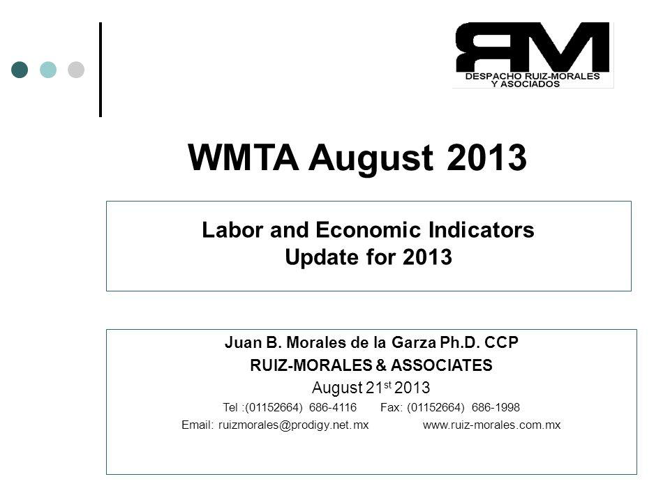 Copyright(c)2013 Juan B. Morales Ph.D. CCP 1 WMTA August 2013 Juan B. Morales de la Garza Ph.D. CCP RUIZ-MORALES & ASSOCIATES August 21 st 2013 Tel :(