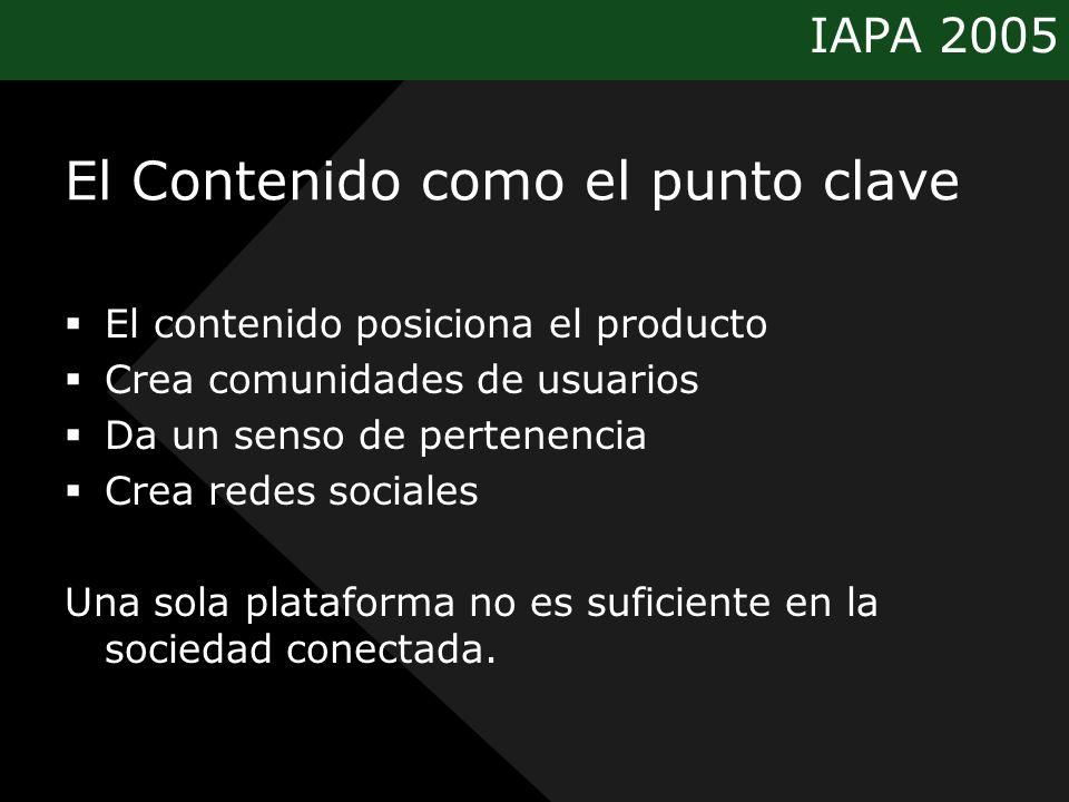 IAPA 2005 El Contenido como el punto clave El contenido posiciona el producto Crea comunidades de usuarios Da un senso de pertenencia Crea redes sociales Una sola plataforma no es suficiente en la sociedad conectada.