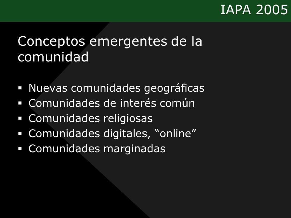 IAPA 2005 Conceptos emergentes de la comunidad Nuevas comunidades geográficas Comunidades de interés común Comunidades religiosas Comunidades digitales, online Comunidades marginadas
