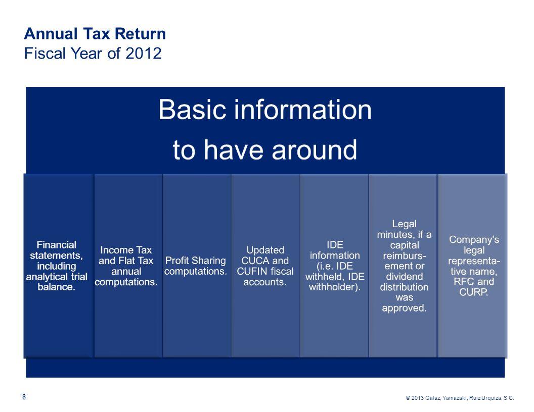 © 2013 Galaz, Yamazaki, Ruiz Urquiza, S.C. 9 Annual Tax Return Fiscal Year of 2012