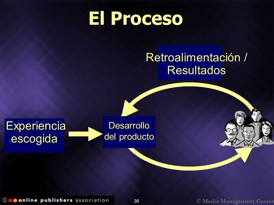 © Medía Management Center © 38 El Proceso Experiencia escogida Experiencia escogida Retroalimentación / Resultados Desarrollo del producto