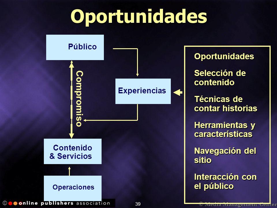 © Medía Management Center © 39 Operaciones Contenido & Servicios Público Compromiso Experiencias Oportunidades Selección de contenido Técnicas de contar historias Herramientas y características Navegación del sitio Interacción con el público Oportunidades