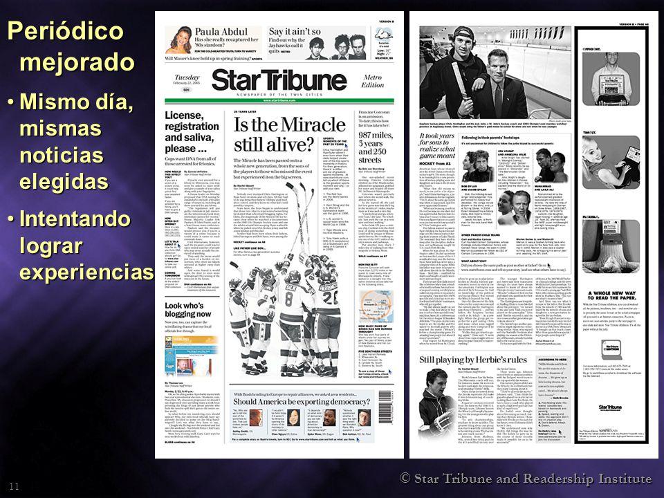 © Star Tribune and Readership Institute 11 Periódico mejorado Mismo día, mismas noticias elegidasMismo día, mismas noticias elegidas Intentando lograr experienciasIntentando lograr experiencias