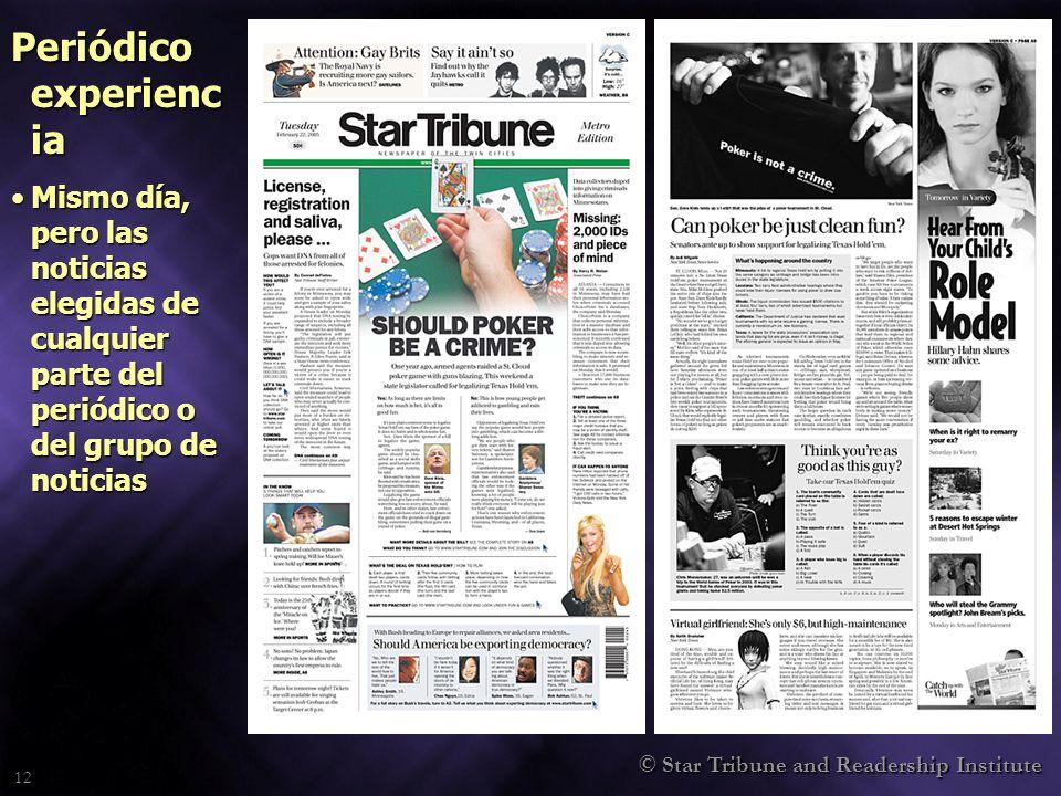 © Star Tribune and Readership Institute 12 Periódico experienc ia Mismo día, pero las noticias elegidas de cualquier parte del periódico o del grupo de noticiasMismo día, pero las noticias elegidas de cualquier parte del periódico o del grupo de noticias
