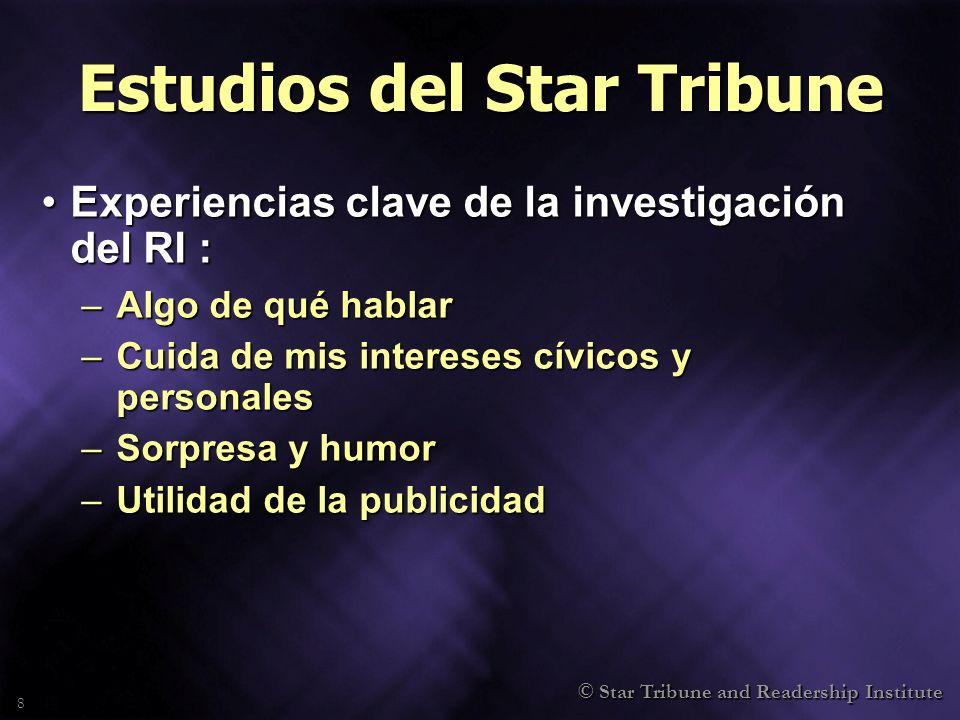 © Star Tribune and Readership Institute 29 Preguntas difíciles, cont.