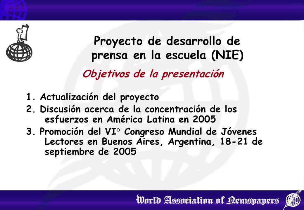 Objetivos de la presentación 1.Actualización del proyecto 2.
