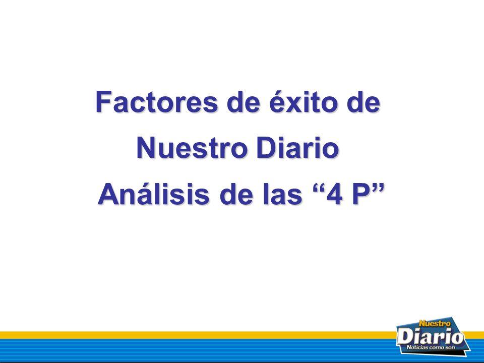 Factores de éxito de Nuestro Diario Análisis de las 4 P