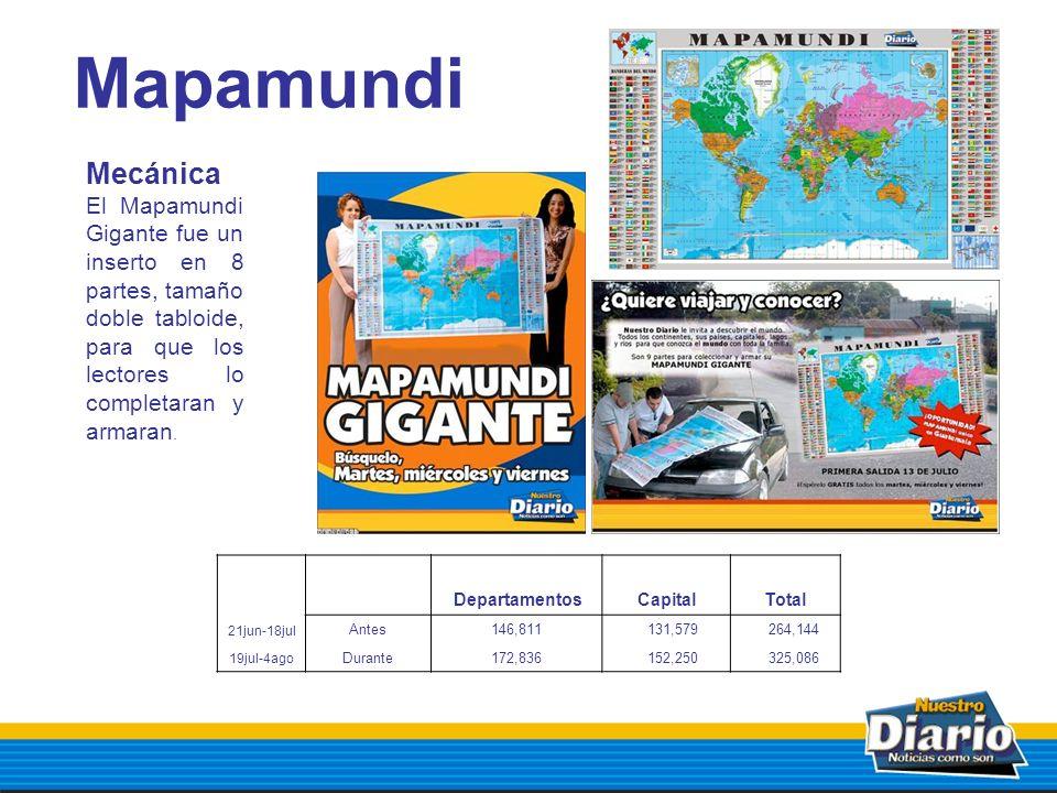 Mapamundi Mecánica El Mapamundi Gigante fue un inserto en 8 partes, tamaño doble tabloide, para que los lectores lo completaran y armaran. Departament