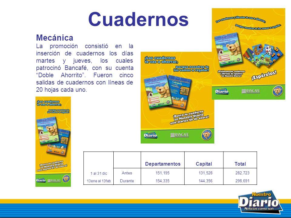 Cuadernos Mecánica La promoción consistió en la inserción de cuadernos los días martes y jueves, los cuales patrocinó Bancafé, con su cuenta Doble Aho