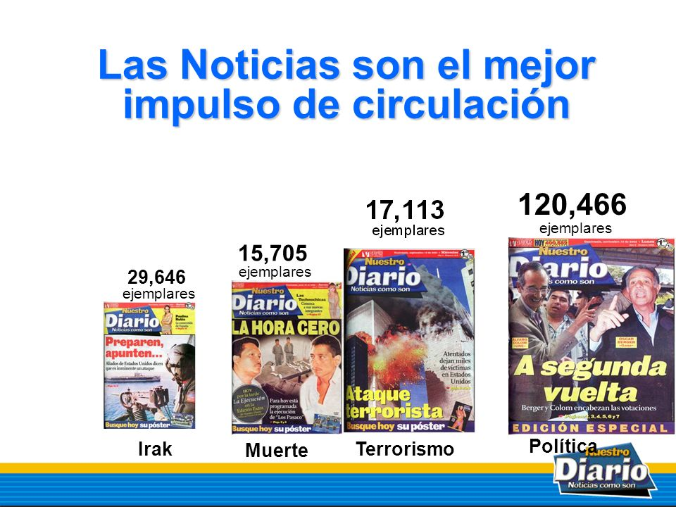 120,466 ejemplares 120,466 ejemplares 15,705 ejemplares 29,646 ejemplares Irak Muerte Terrorismo Política Las Noticias son el mejor impulso de circula