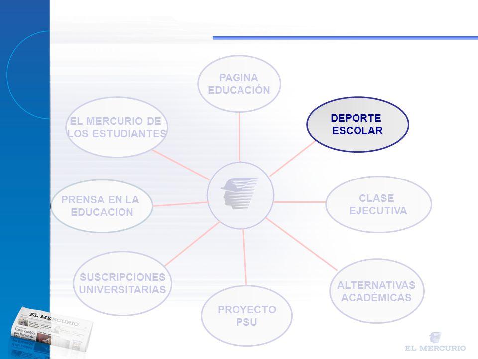 PRENSA EN LA EDUCACION CLASE EJECUTIVA EL MERCURIO DE LOS ESTUDIANTES SUSCRIPCIONES UNIVERSITARIAS ALTERNATIVAS ACADÉMICAS PROYECTO PSU PAGINA EDUCACI