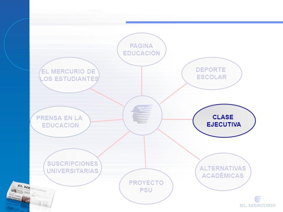 PRENSA EN LA EDUCACION EL MERCURIO DE LOS ESTUDIANTES SUSCRIPCIONES UNIVERSITARIAS ALTERNATIVAS ACADÉMICAS PROYECTO PSU PAGINA EDUCACIÓN DEPORTE ESCOL