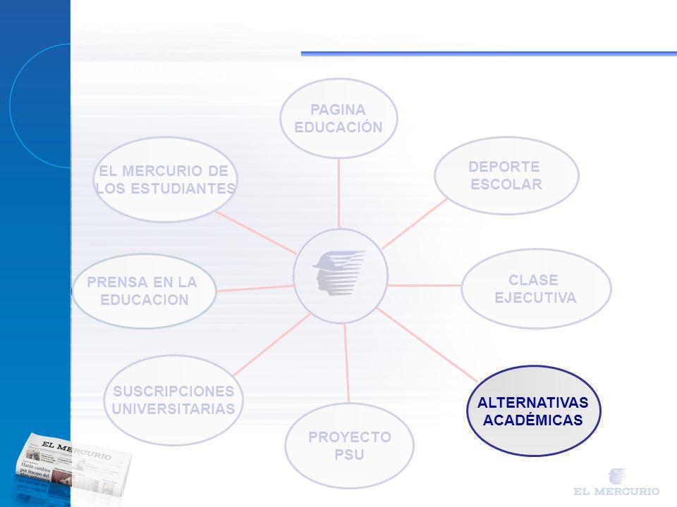 PRENSA EN LA EDUCACION EL MERCURIO DE LOS ESTUDIANTES SUSCRIPCIONES UNIVERSITARIAS PROYECTO PSU PAGINA EDUCACIÓN DEPORTE ESCOLAR CLASE EJECUTIVA ALTER