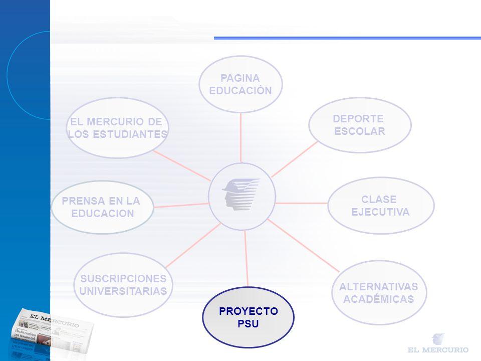 PRENSA EN LA EDUCACION EL MERCURIO DE LOS ESTUDIANTES SUSCRIPCIONES UNIVERSITARIAS PAGINA EDUCACIÓN DEPORTE ESCOLAR CLASE EJECUTIVA ALTERNATIVAS ACADÉ