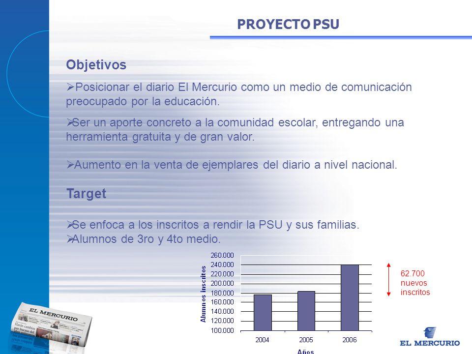 Objetivos Posicionar el diario El Mercurio como un medio de comunicación preocupado por la educación. Ser un aporte concreto a la comunidad escolar, e