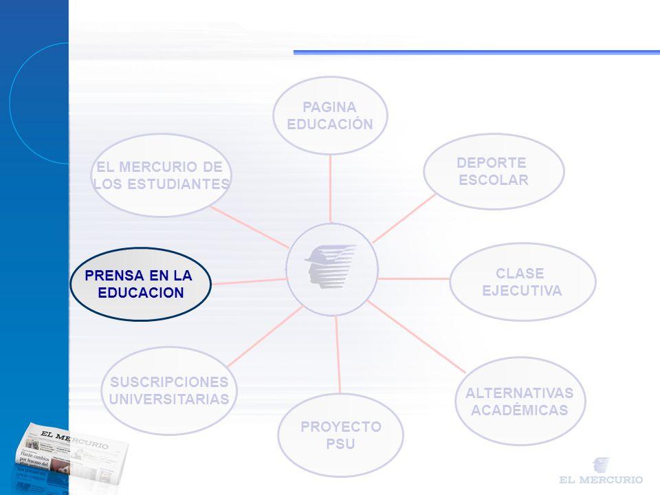 EL MERCURIO DE LOS ESTUDIANTES PAGINA EDUCACIÓN DEPORTE ESCOLAR CLASE EJECUTIVA ALTERNATIVAS ACADÉMICAS PROYECTO PSU SUSCRIPCIONES UNIVERSITARIAS PREN