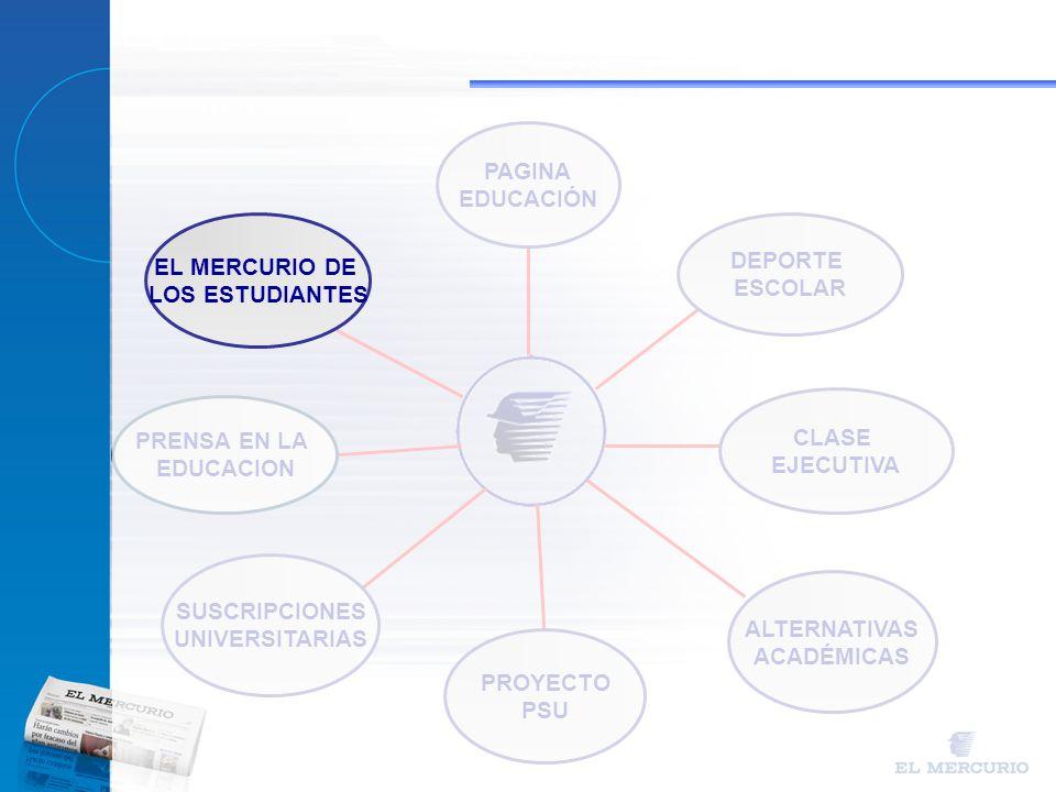 PAGINA EDUCACIÓN DEPORTE ESCOLAR CLASE EJECUTIVA ALTERNATIVAS ACADÉMICAS PROYECTO PSU SUSCRIPCIONES UNIVERSITARIAS PRENSA EN LA EDUCACION EL MERCURIO