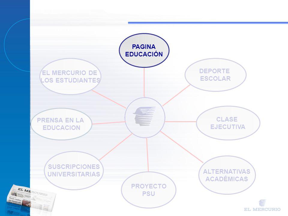 PRENSA EN LA EDUCACION CLASE EJECUTIVA EL MERCURIO DE LOS ESTUDIANTES SUSCRIPCIONES UNIVERSITARIAS DEPORTE ESCOLAR ALTERNATIVAS ACADÉMICAS PROYECTO PS