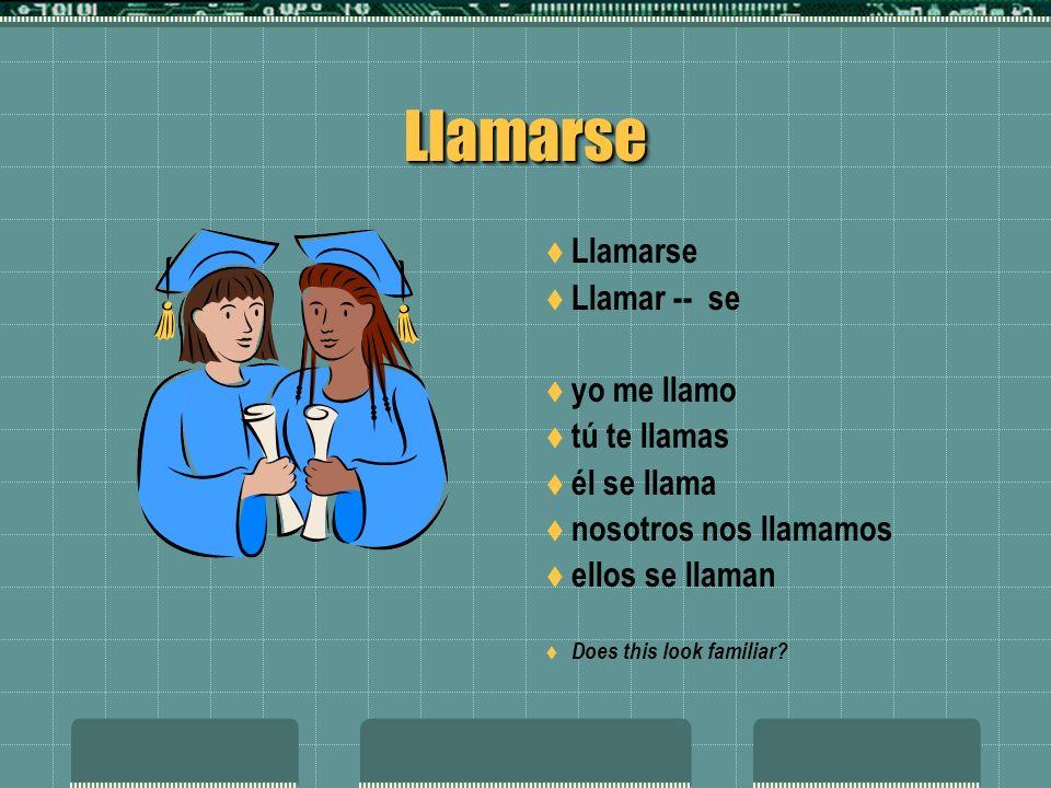 Lets try one. Llamarse: to call oneself yo______ tú______ él______ nosotros ______ ellos ______