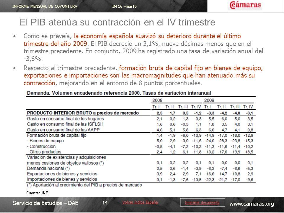 INFORME MENSUAL DE COYUNTURA IM 16 –mar10 Servicio de Estudios – DAE www.camaras.org 14 Imprimir documento Volver índice España Como se preveía, la economía española suavizó su deterioro durante el último trimestre del año 2009.