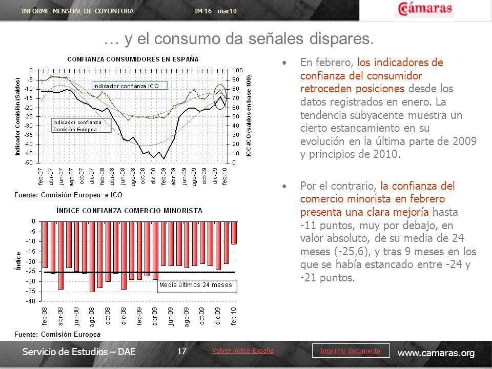 INFORME MENSUAL DE COYUNTURA IM 16 –mar10 Servicio de Estudios – DAE www.camaras.org 17 Imprimir documento En febrero, los indicadores de confianza del consumidor retroceden posiciones desde los datos registrados en enero.