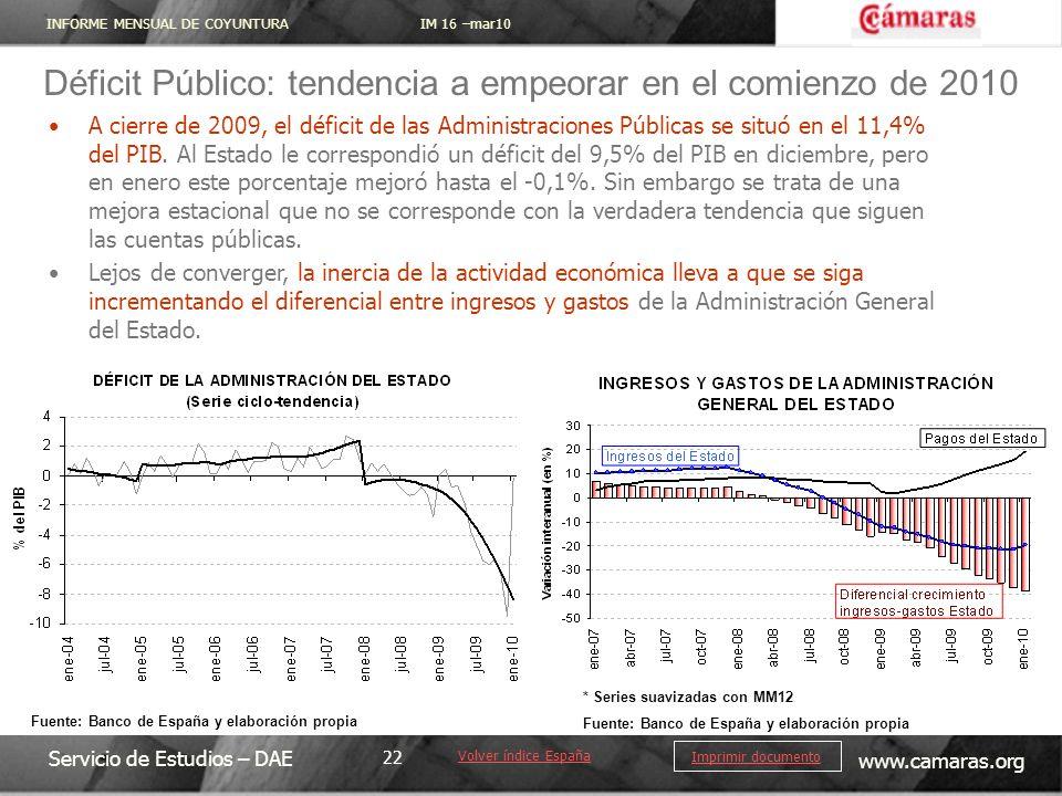 INFORME MENSUAL DE COYUNTURA IM 16 –mar10 Servicio de Estudios – DAE www.camaras.org 22 Imprimir documento A cierre de 2009, el déficit de las Administraciones Públicas se situó en el 11,4% del PIB.
