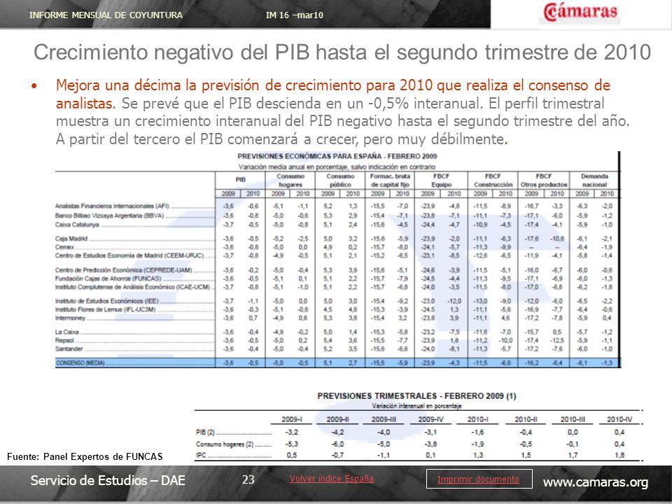 INFORME MENSUAL DE COYUNTURA IM 16 –mar10 Servicio de Estudios – DAE www.camaras.org 23 Imprimir documento Mejora una décima la previsión de crecimiento para 2010 que realiza el consenso de analistas.