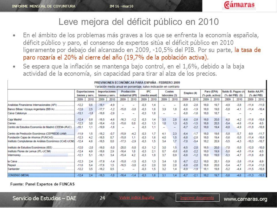 INFORME MENSUAL DE COYUNTURA IM 16 –mar10 Servicio de Estudios – DAE www.camaras.org 24 Imprimir documento En el ámbito de los problemas más graves a los que se enfrenta la economía española, déficit público y paro, el consenso de expertos sitúa el déficit público en 2010 ligeramente por debajo del alcanzado en 2009, -10,5% del PIB.
