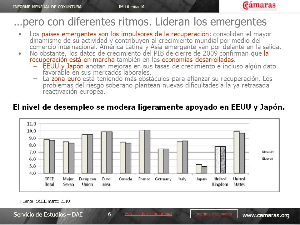 INFORME MENSUAL DE COYUNTURA IM 16 –mar10 Servicio de Estudios – DAE www.camaras.org 6 Imprimir documento …pero con diferentes ritmos.