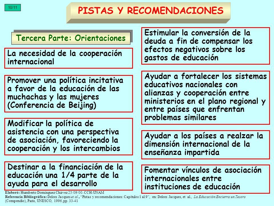 Tercera Parte: Orientaciones PISTAS Y RECOMENDACIONES 10/11 La necesidad de la cooperación internacional Estimular la conversión de la deuda a fin de
