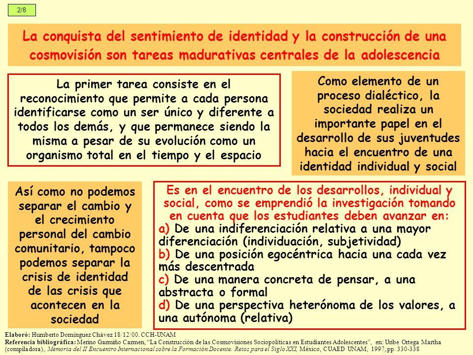 Elaboró: Humberto Domínguez Chávez 18/12/00. CCH-UNAM Referencia bibliográfica: Merino Garmiño Carmen, La Construcción de las Cosmovisiones Sociopolít