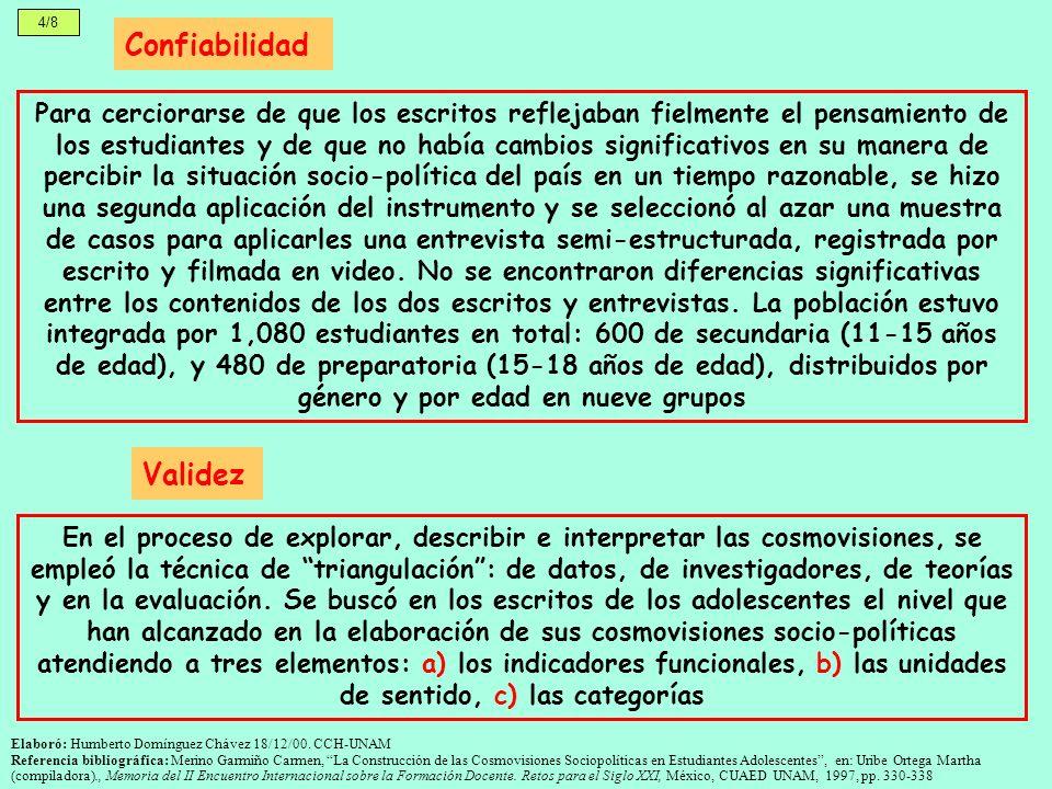 4/8 Confiabilidad Elaboró: Humberto Domínguez Chávez 18/12/00. CCH-UNAM Referencia bibliográfica: Merino Garmiño Carmen, La Construcción de las Cosmov