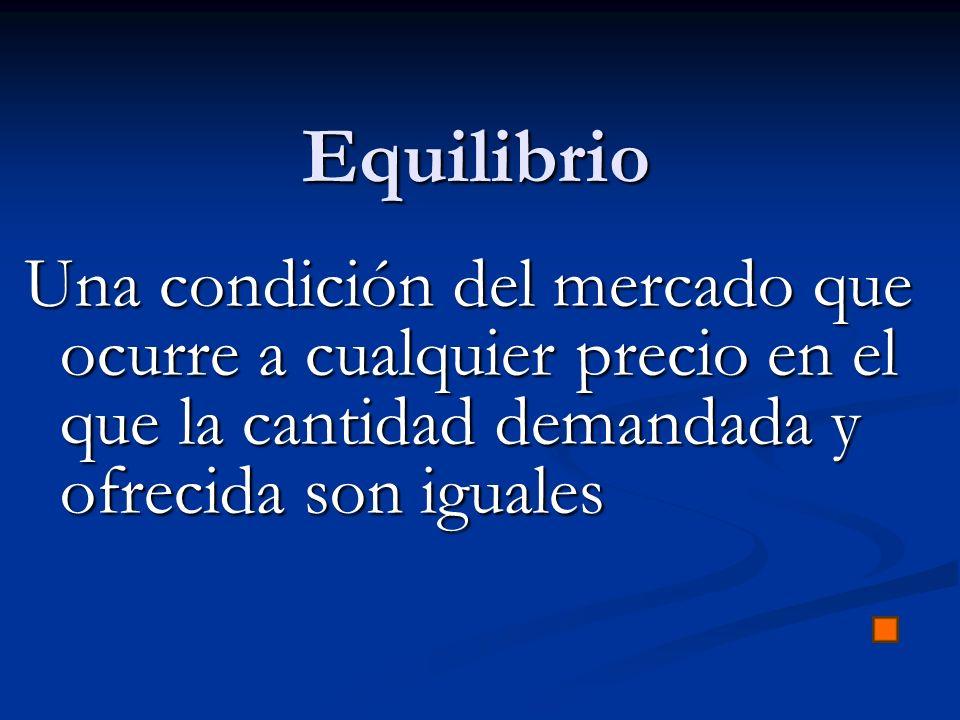 Equilibrio Una condición del mercado que ocurre a cualquier precio en el que la cantidad demandada y ofrecida son iguales