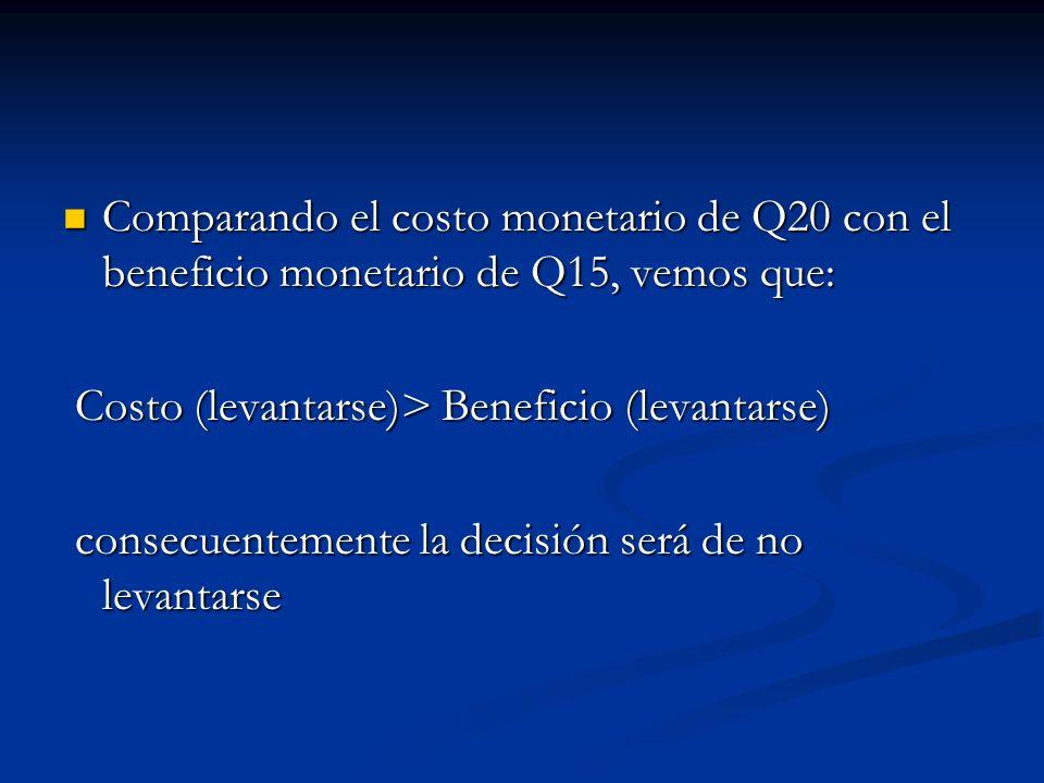 Comparando el costo monetario de Q20 con el beneficio monetario de Q15, vemos que: Comparando el costo monetario de Q20 con el beneficio monetario de