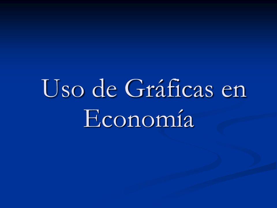 Uso de Gráficas en Economía Uso de Gráficas en Economía