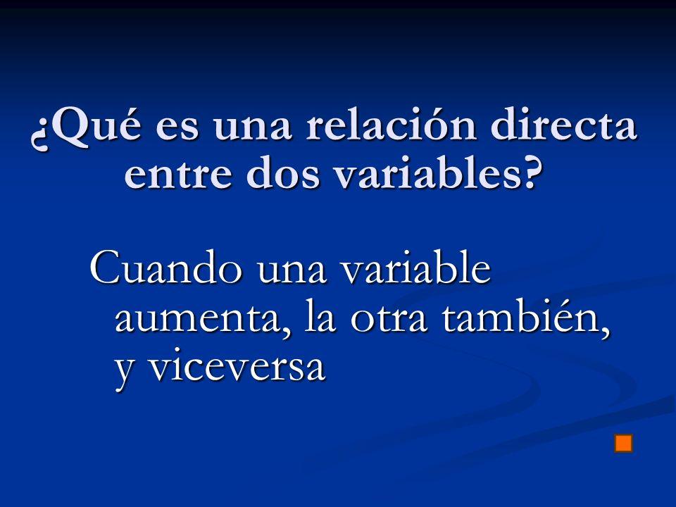 ¿Qué es una relación directa entre dos variables? Cuando una variable aumenta, la otra también, y viceversa