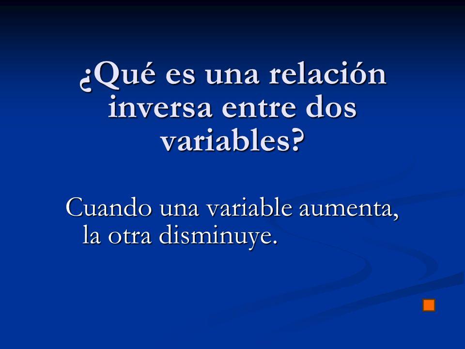 ¿Qué es una relación inversa entre dos variables? Cuando una variable aumenta, la otra disminuye.