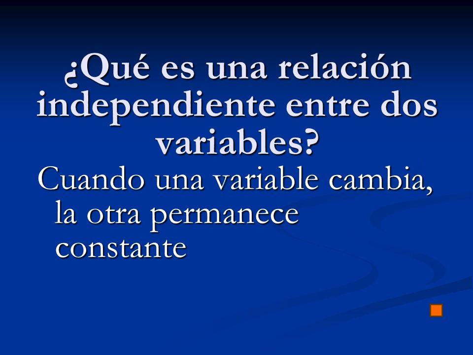 ¿Qué es una relación independiente entre dos variables? Cuando una variable cambia, la otra permanece constante