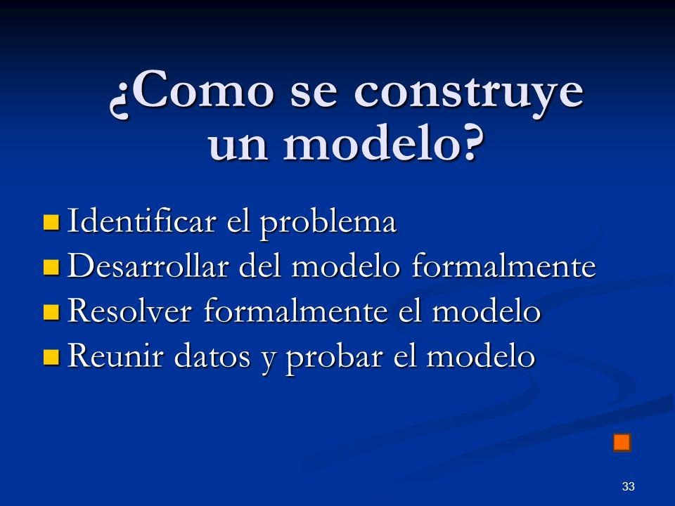 33 ¿Como se construye un modelo? Identificar el problema Identificar el problema Desarrollar del modelo formalmente Desarrollar del modelo formalmente