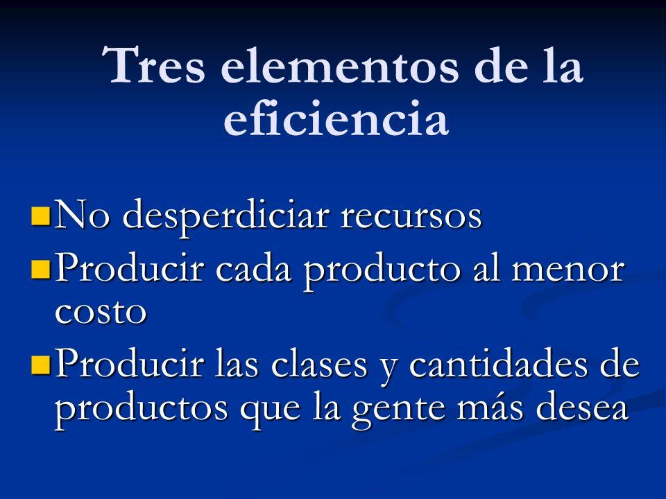 Tres elementos de la eficiencia No desperdiciar recursos No desperdiciar recursos Producir cada producto al menor costo Producir cada producto al meno