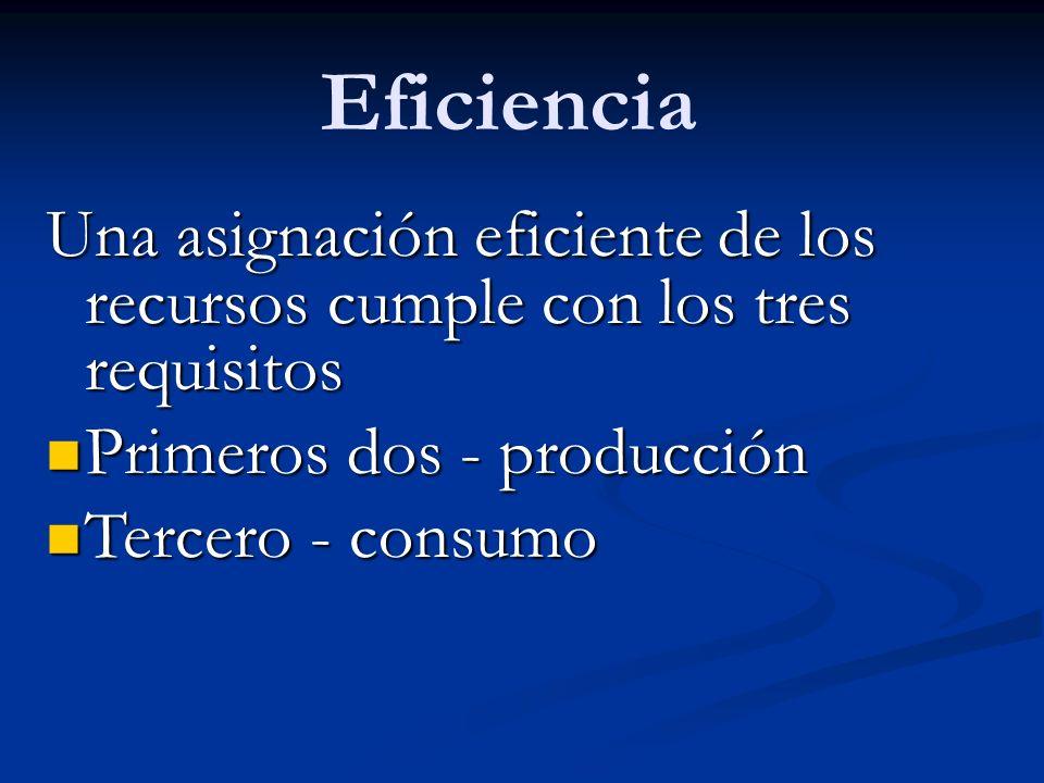 Eficiencia Una asignación eficiente de los recursos cumple con los tres requisitos Primeros dos - producción Primeros dos - producción Tercero - consu
