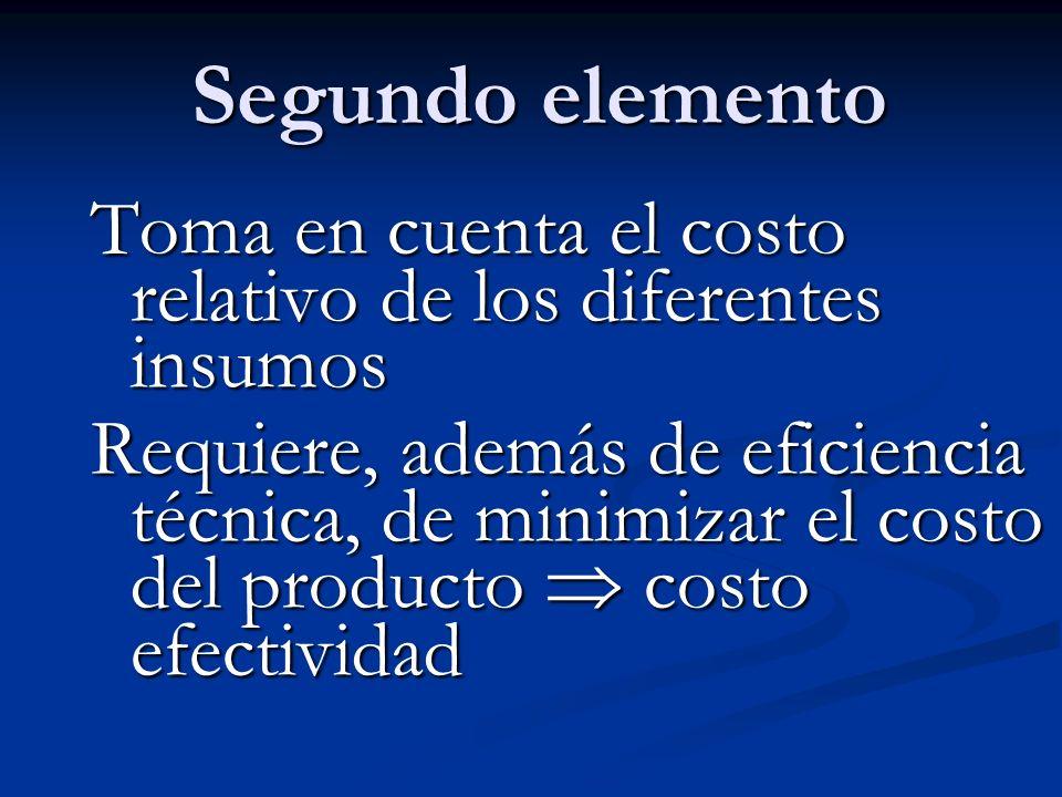 Segundo elemento Toma en cuenta el costo relativo de los diferentes insumos Requiere, además de eficiencia técnica, de minimizar el costo del producto