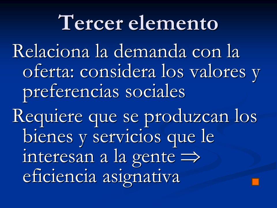 Tercer elemento Relaciona la demanda con la oferta: considera los valores y preferencias sociales Requiere que se produzcan los bienes y servicios que