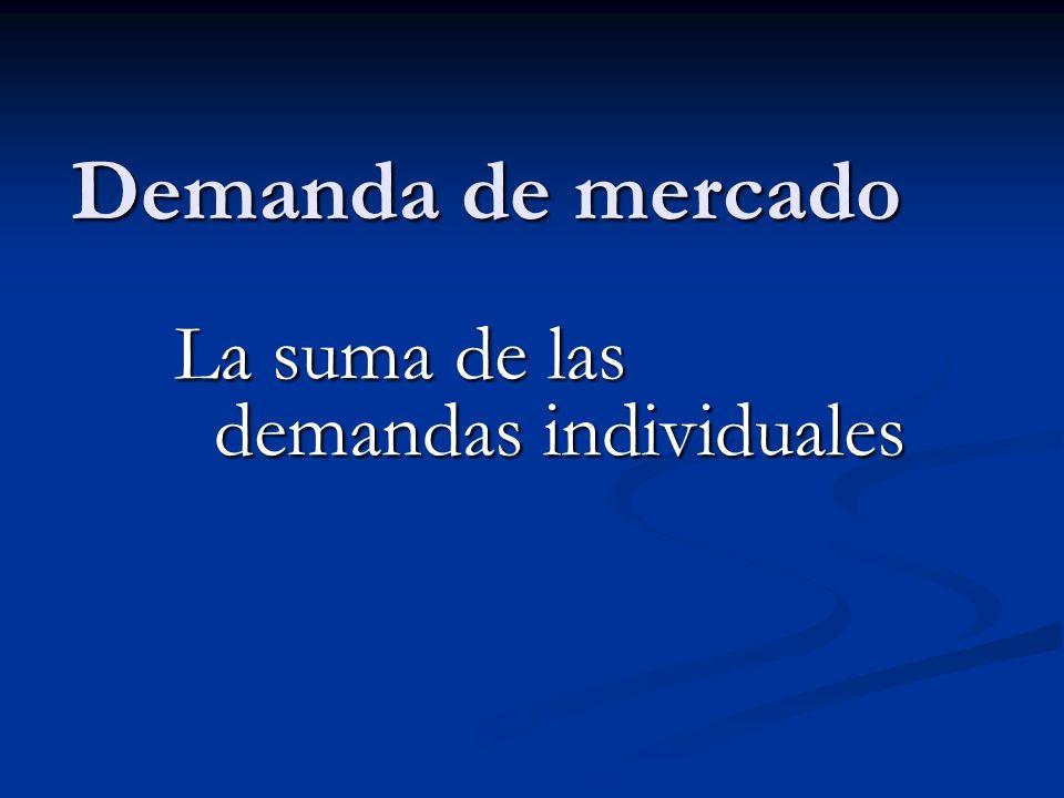 Demanda de mercado La suma de las demandas individuales