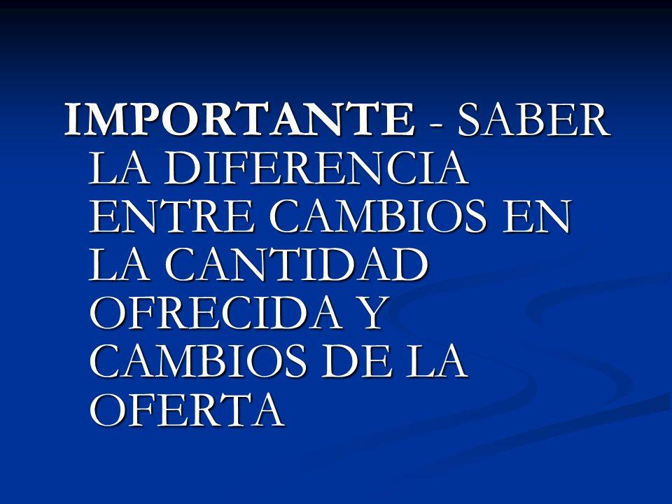 IMPORTANTE - SABER LA DIFERENCIA ENTRE CAMBIOS EN LA CANTIDAD OFRECIDA Y CAMBIOS DE LA OFERTA