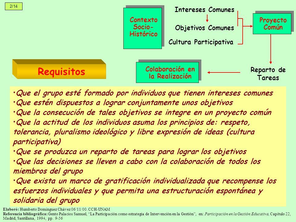 Requisitos Que el grupo esté formado por individuos que tienen intereses comunes Que estén dispuestos a lograr conjuntamente unos objetivos Que la con